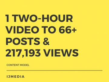 The Content Model: How To Maximize One Valuable Video